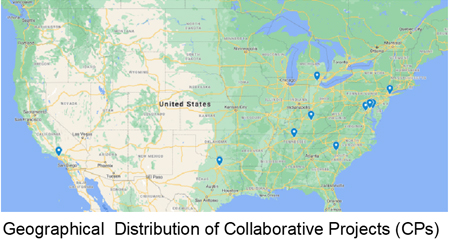 Geographical Distribution of Collaborative Projects
