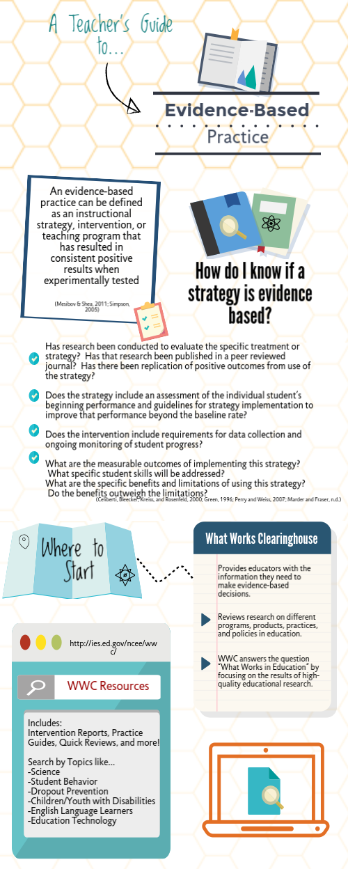 evidence-based-practice-infographic.png